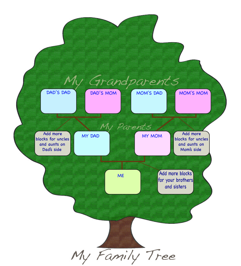 Family Tree Example - ClipArt Best
