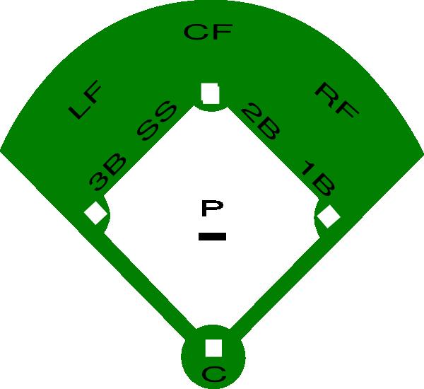 Printable Baseball Field Diagram - ClipArt Best