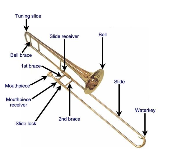Trombone Images - ClipArt Best