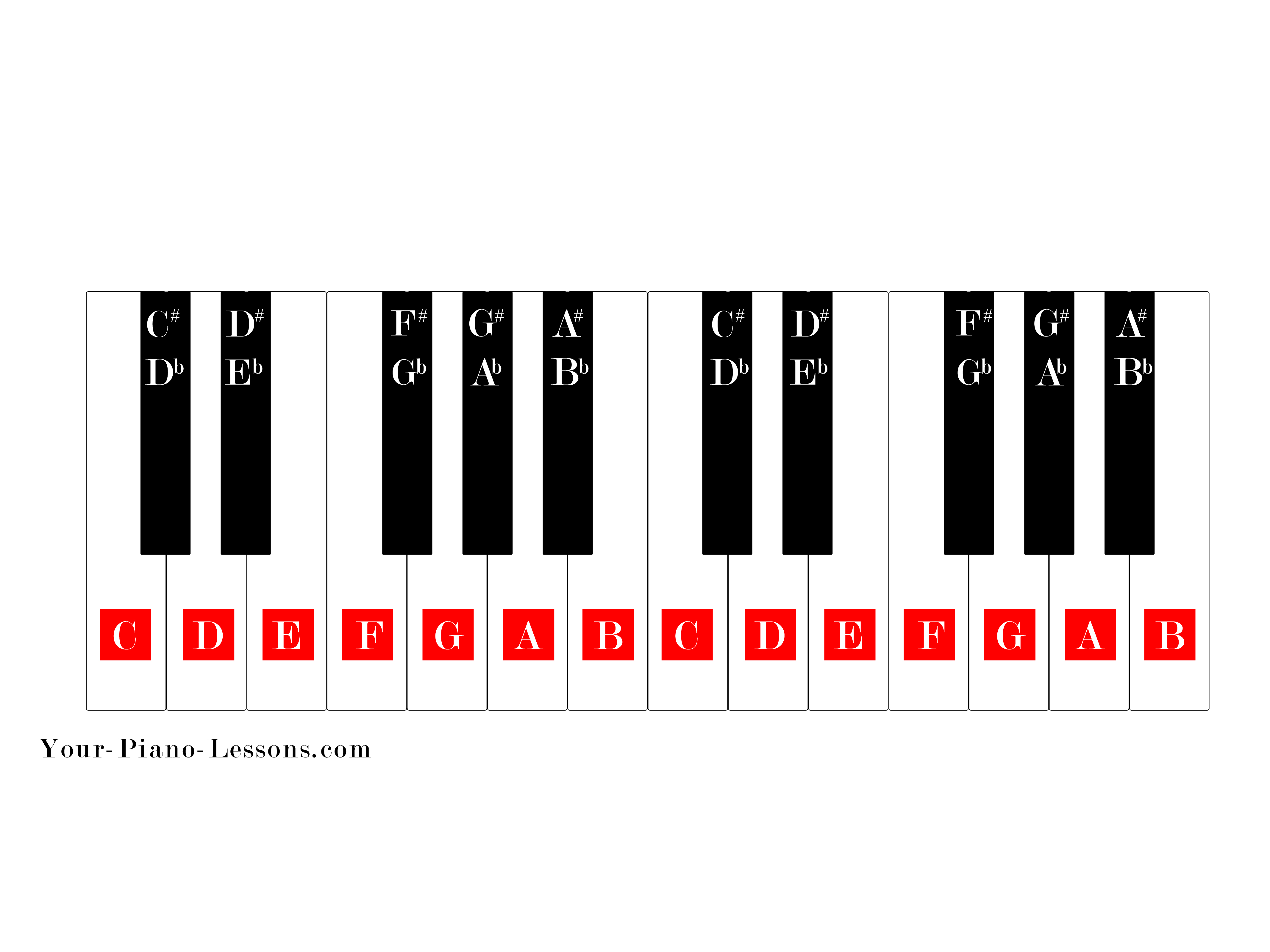 printable piano keys clipart best
