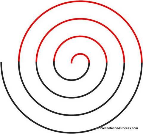 Spiral Shape Clipart Best