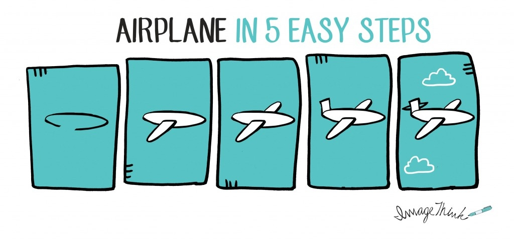 Easy To Draw Airplane Clipart Best