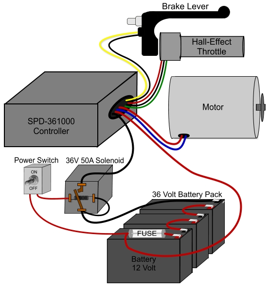 24 volt starter solenoid wiring diagram gm 24 volt scooter battery wiring diagram wiring diagram razor e100 electric scooter - clipart best #6