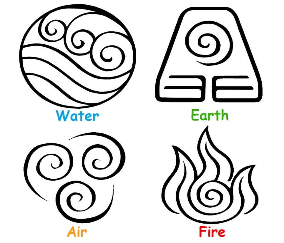 unity of the Four Elements of Nature symbols  The four