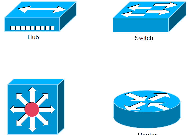 Network Symbols Clip Art : Network switch icon clipart best