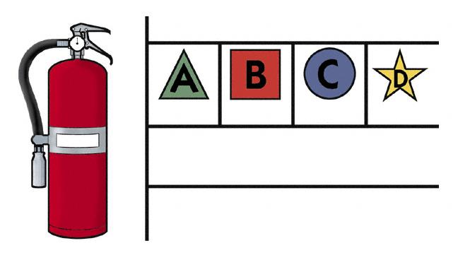 fire extinguisher symbols clipart best
