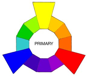 Color Wheel Template Printable - ClipArt Best