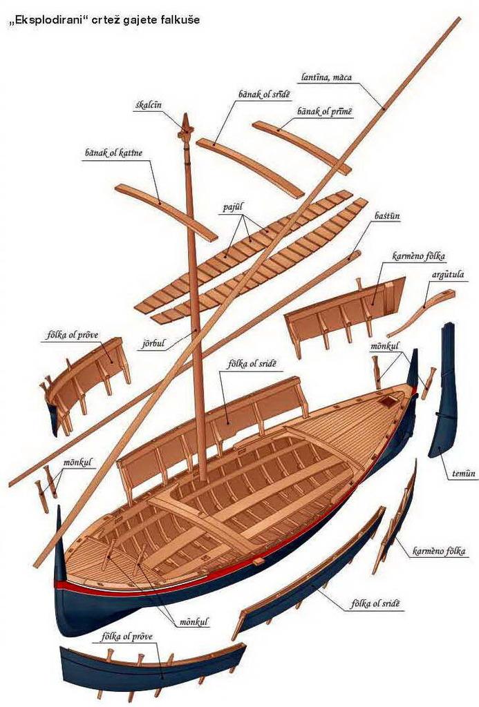 Pirates Ship Diagram - ClipArt Best