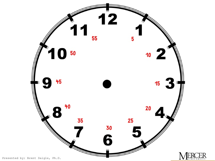 Learning Time Clock - ClipArt Best