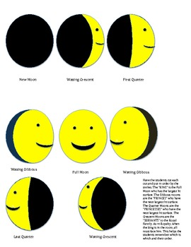 Label Moon Phases Quiz - ClipArt Best