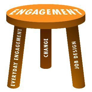 3 Legged Stool - reviews and photos. - ClipArt Best - ClipArt Best